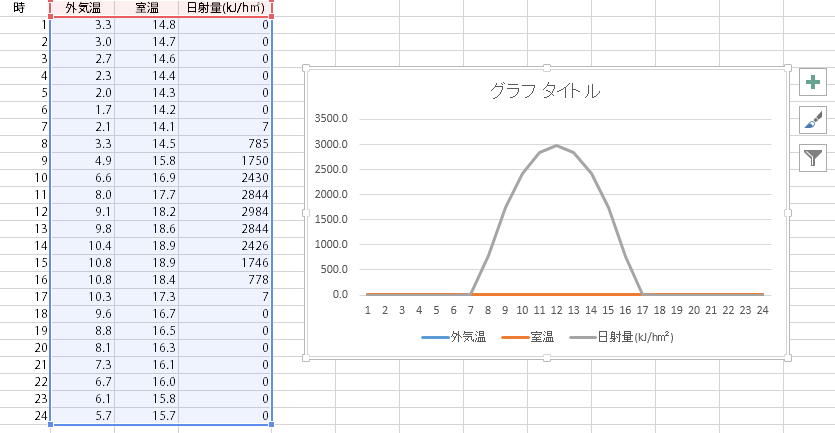 [Excel]2軸の設定